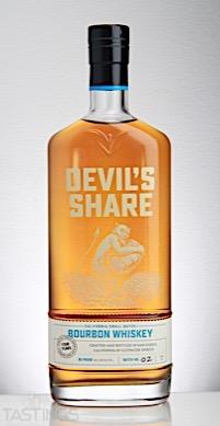 Devil's Share