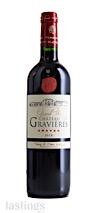 Vignobles Labuzan 2018 Château Des Gravières Graves